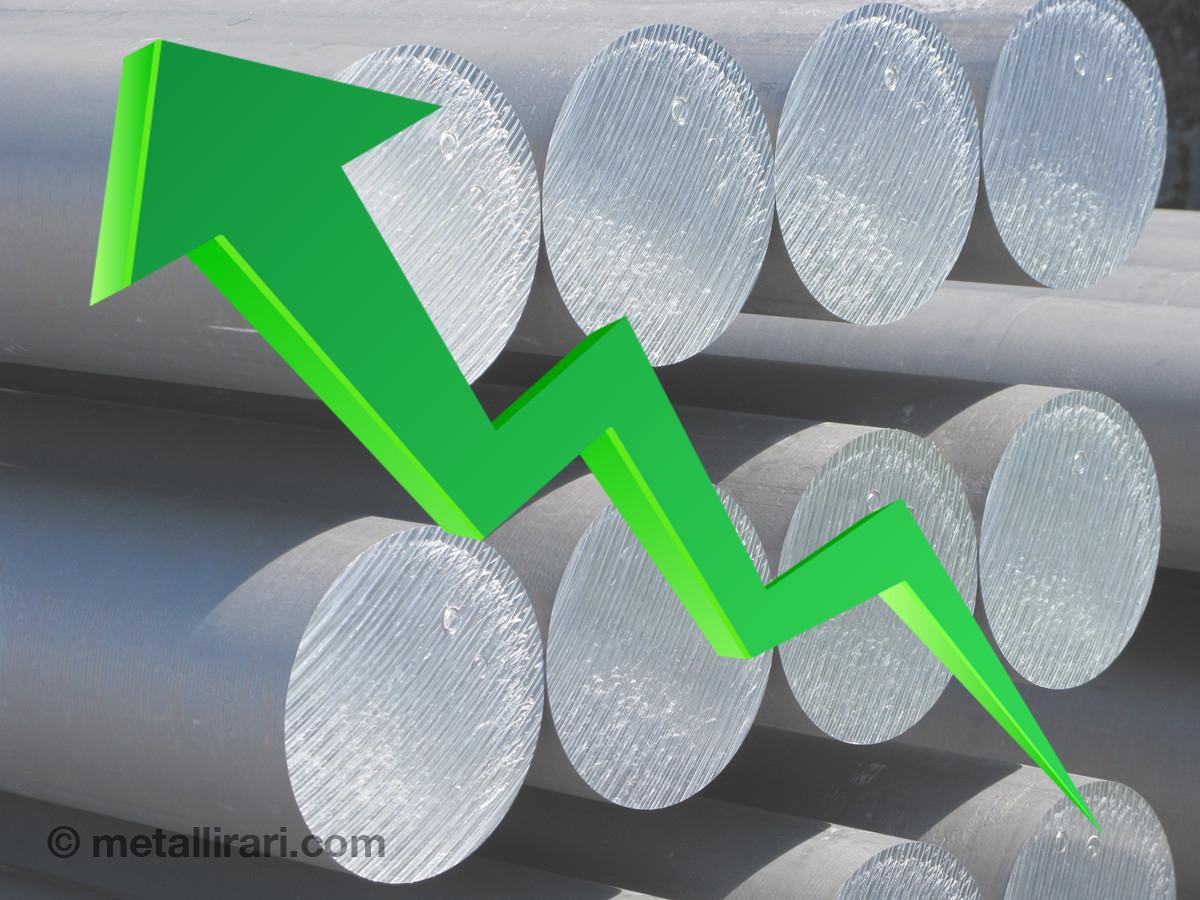 Con una demanda china tan fuerte, el aluminio solo puede subir