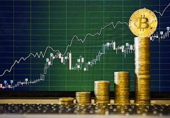 Una breve historia de los precios de bitcoin, la primera criptomoneda del mundo