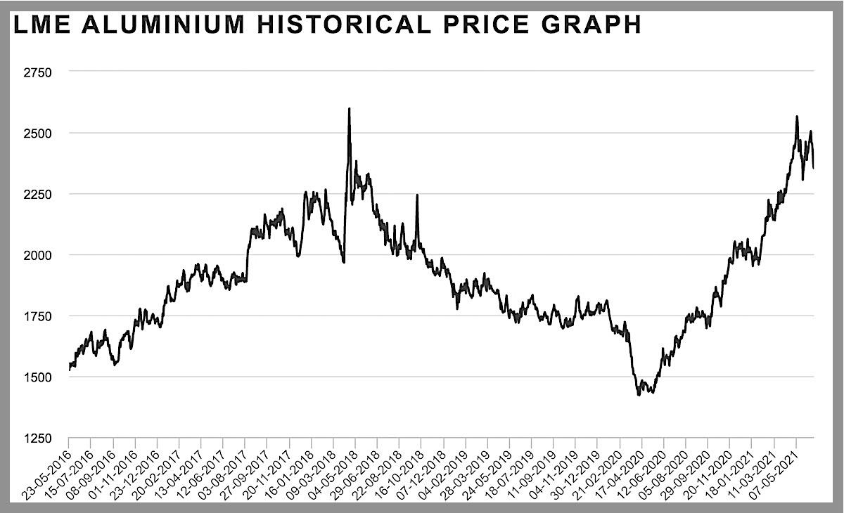 Ahora no hay aluminio pero, a finales de año, habrá un exceso