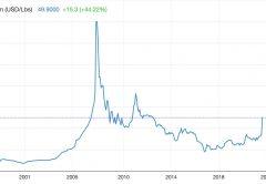 Según lo predicho por los fundamentos, el uranio está comenzando a subir