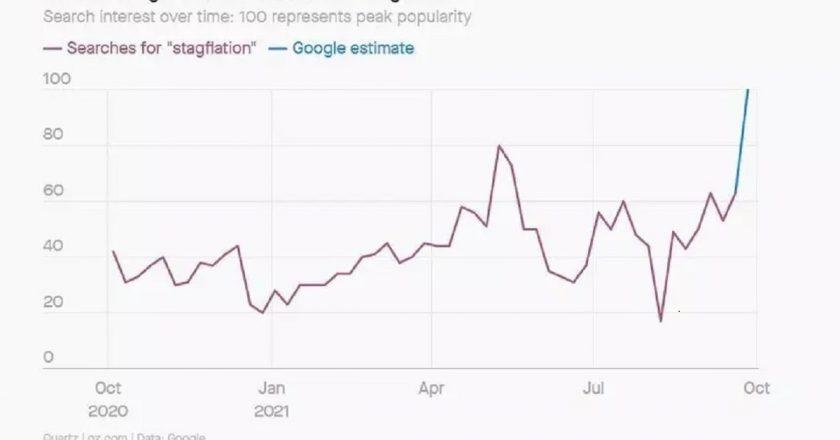 ¿Has oído hablar de la estanflación? Esto es lo que arriesgamos
